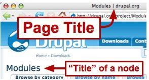 Page Title Module