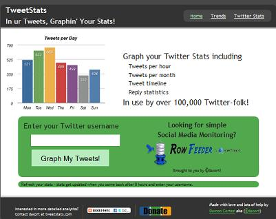 Preview of Tweetstats tool